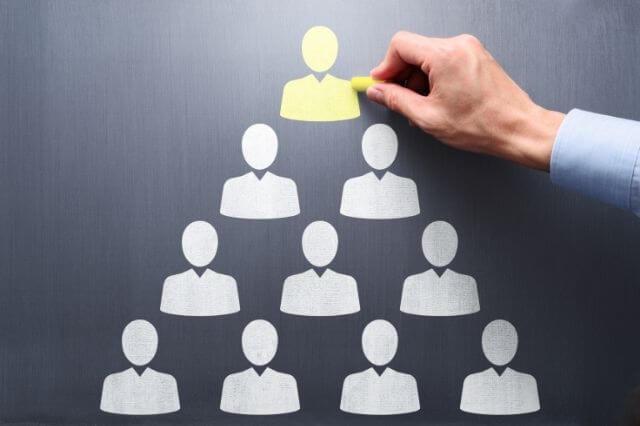funciones que cumple un service blueprint en una organizaciónn